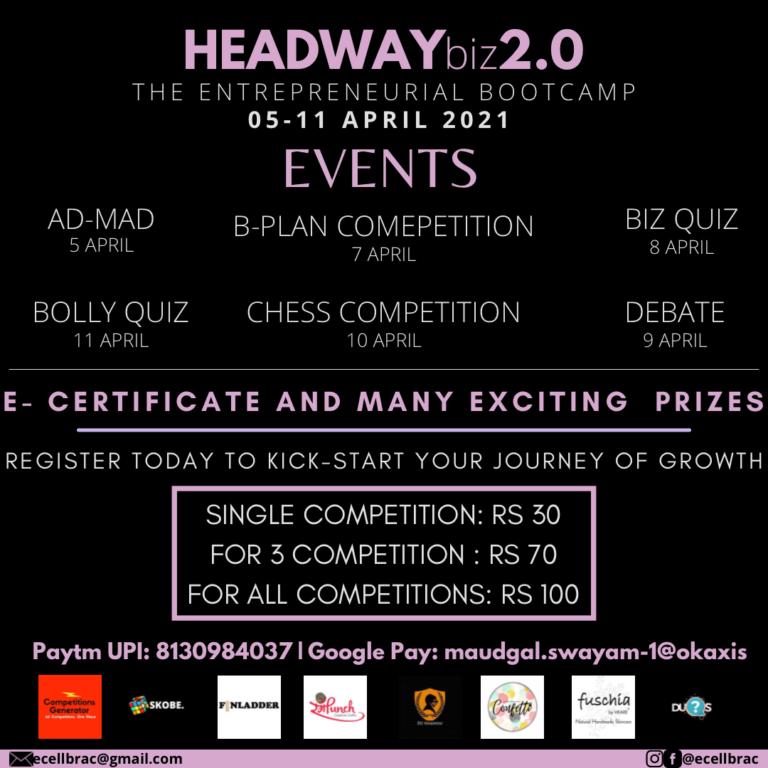 HEADWAYbiz 2.0:- E-Cell, Dr Bhim Rao Ambedkar College